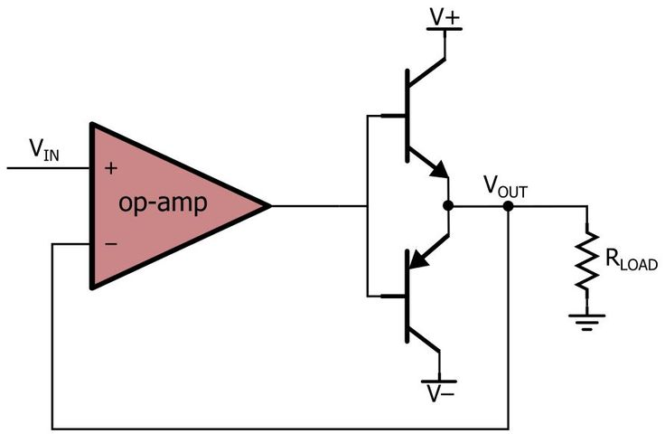 ‪#‎BufferAmplifier‬ Output circuit is one that provides electrical impedance transformation from one circuit to another.