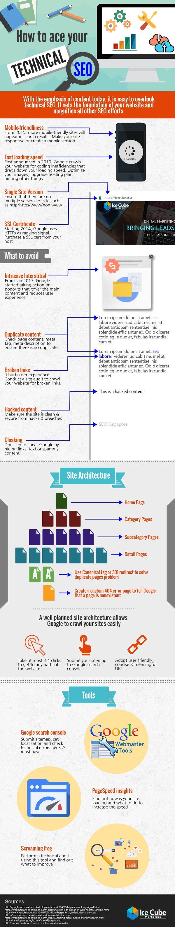 Technical SEO 101: Get Your Websites Ranked on Google [Infographic]