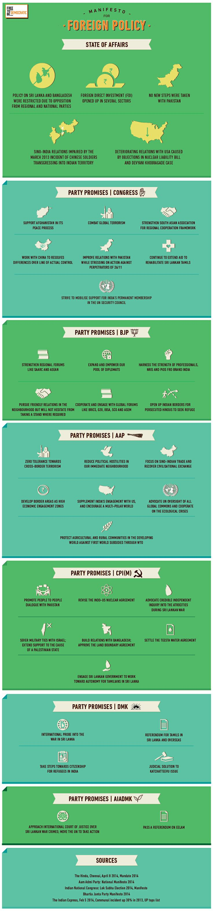 Ideas on foreign policy as noted down by parties on their manifestos for the on going 2014 general elections  #Elections2014