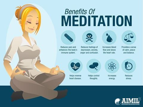 #DoYouKnow ? #Meditation brings the brainwave pattern into an Alpha state that promotes #healing.  Know the benefits of #Meditation :-