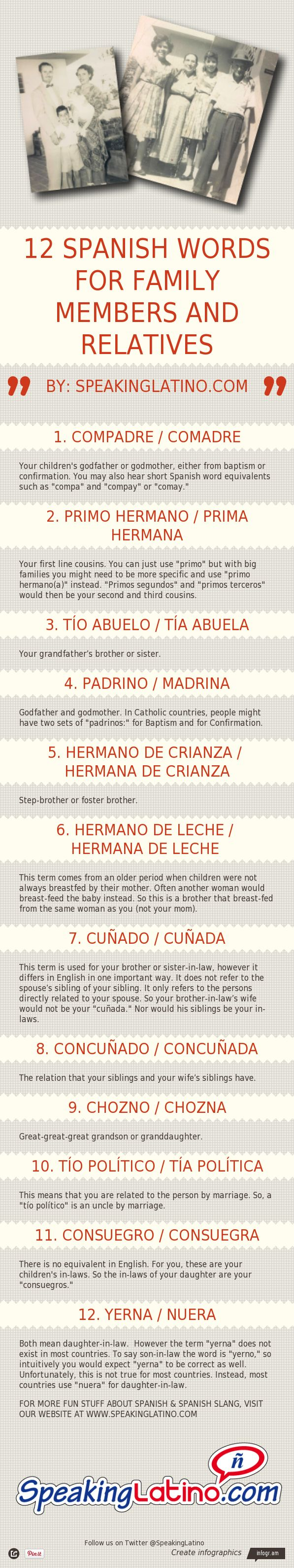 #Infographic: Comay, Yerna, Chozno & Other Spanish Words for Family Members | Spanish words for family members I learned in Puerto Rico. Words for brother-in-law, foster brother and godmother, etc. also used in Latin America. Via http://www.speakinglatino.com/puerto-rican-family-tree/
