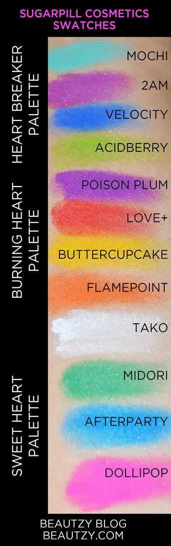 Sugarpill Cosmetics #Swatches - Pro Palette / Heart Breaker, Burning Heart and Sweet Heart 4-Color Palettes #bblogger #makeup