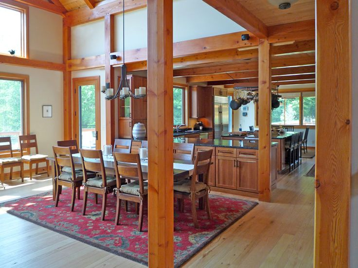 Kitchen Layout Ideas Perfect Kitchen Plans For Post And