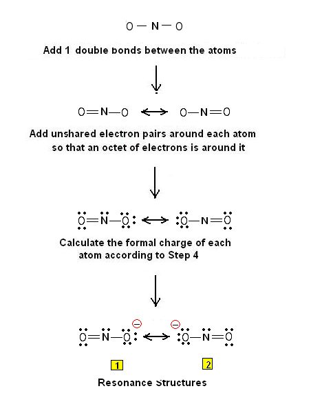 cde313d76787632a07db70c742837fac chemistry dots dot structure of the nitrite ion no2 chemistry help chemistry