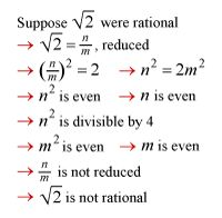 Proof that the square root of two is irrational.