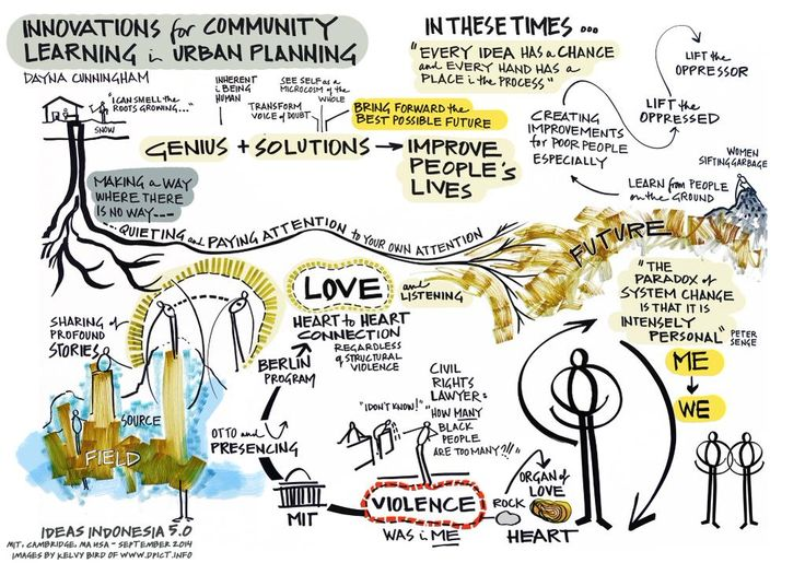 """Kelvy Bird su Twitter: """"""""The work that is going to make permanent change is a CHANGE of HEART."""" @Daynatweets @MITxULab Week 1 videos #ulab http://t.co/hhfVzyOKnB"""""""