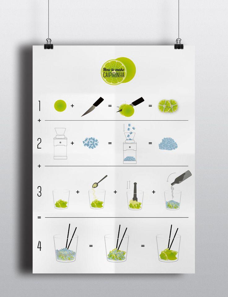 "Infographic_ How to make ""caipirinha""? on Behance"