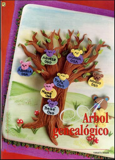 Cake Decorating Classes Dc : 17 Best images about arbol genealogico on Pinterest Trees, Genealogy and Manualidades