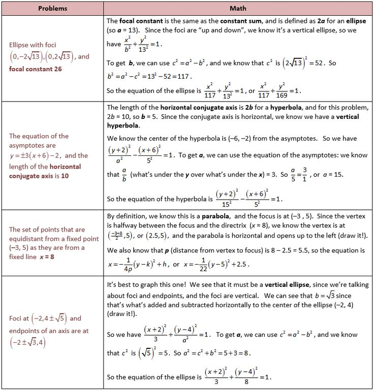 51 best Math test help images on Pinterest | Learning, Education and ...