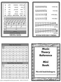 Mini Music Reference Book covering: - Treble and Bass pitch - A Rhythm Pyramid - Note and rest values - Major and Natural minor...    $