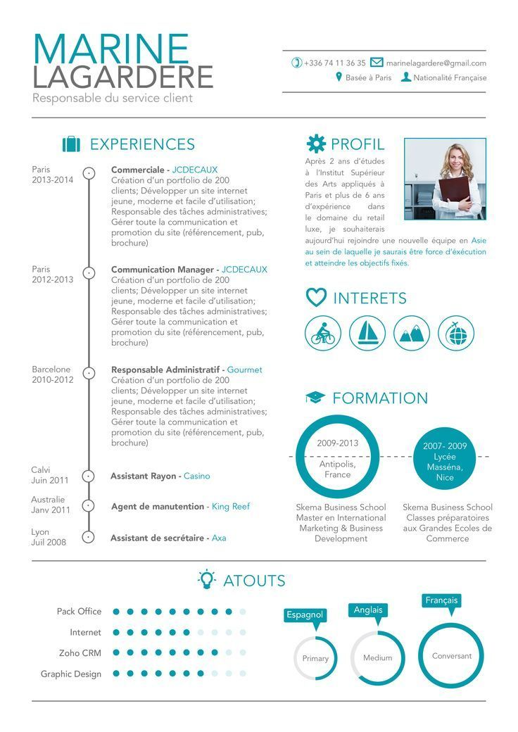 Professional Resume Template Cover Letter For Ms Word Best Cv Design Instant Download Job Gr Resume Design Inspiration Cv Design Resume Design Professional