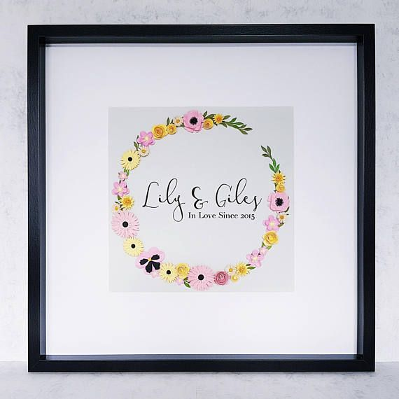 Hey, I found this really awesome Etsy listing at https://www.etsy.com/listing/554377421/personalised-engagement-gift-for-couple