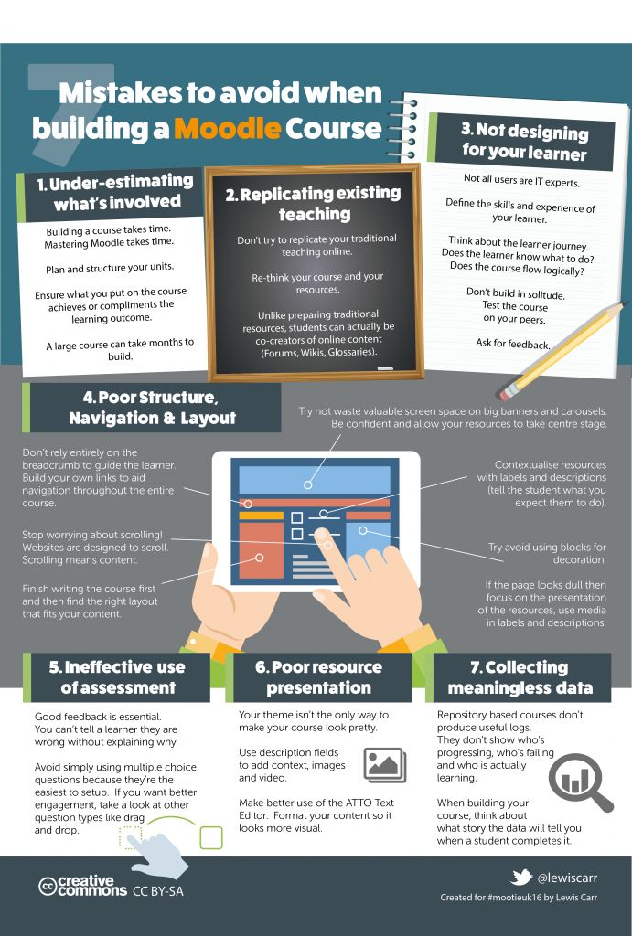7 mistakes to avoid when building Moodle courses #onlinecourses #mooc #digitallearning