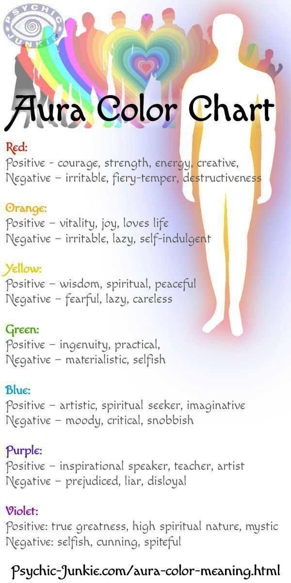 Aura Color Meaning Chart Crystals Healing Pinterest Auras