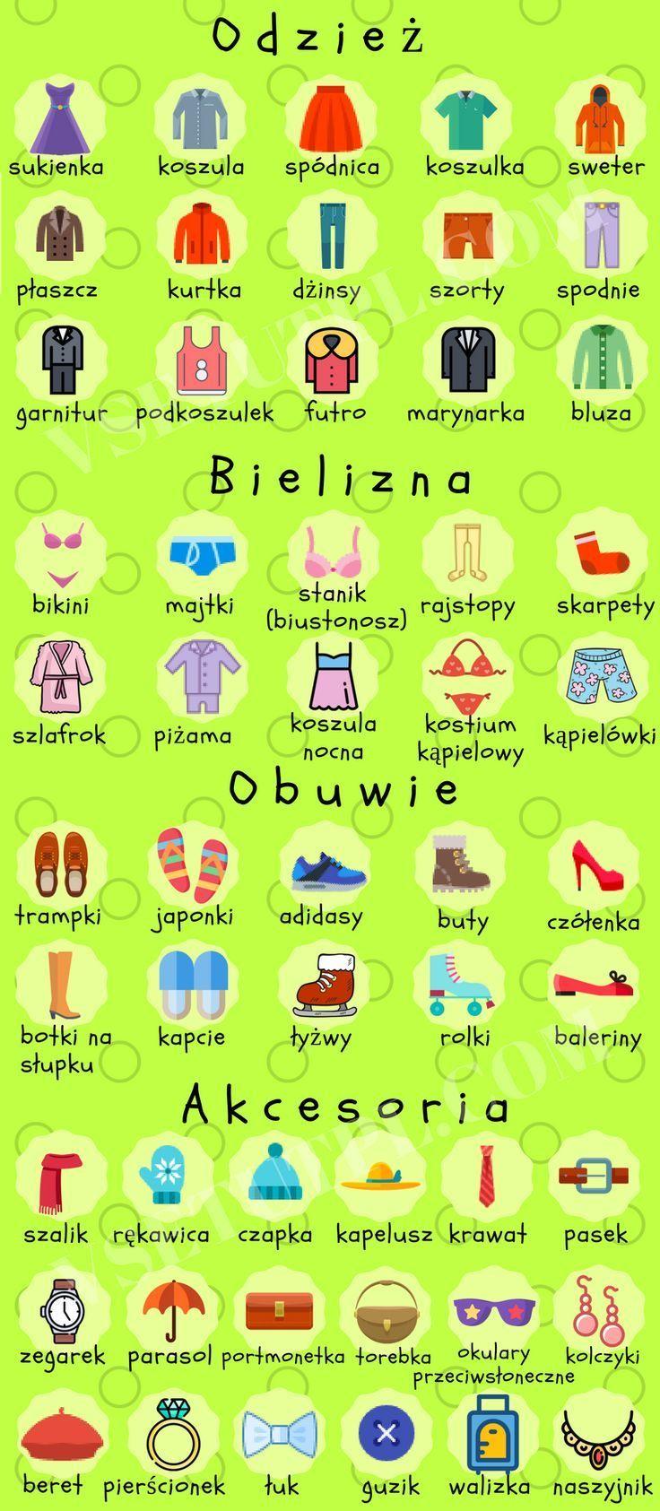 Educational Infographic Educational Infographic Polish