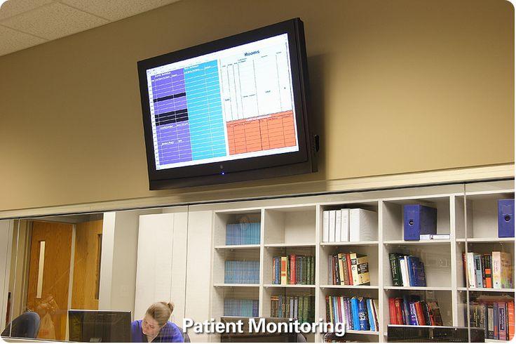 Emergency Room Pharmacist Duties