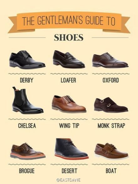 Funny pictures about Men's Shoe Guide. Oh, and cool pics about Men's Shoe  Guide. Also, Men's Shoe Guide photos.