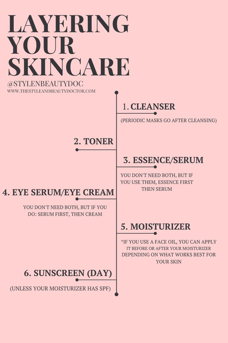 How To Layer Your Skincare The Order To Apply Your Products In 2020 Skin Care Order Skin Care Routine Steps Skin Facts