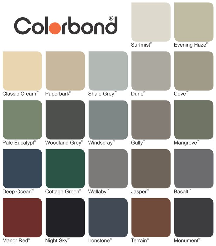 colorbond colours - Google Search