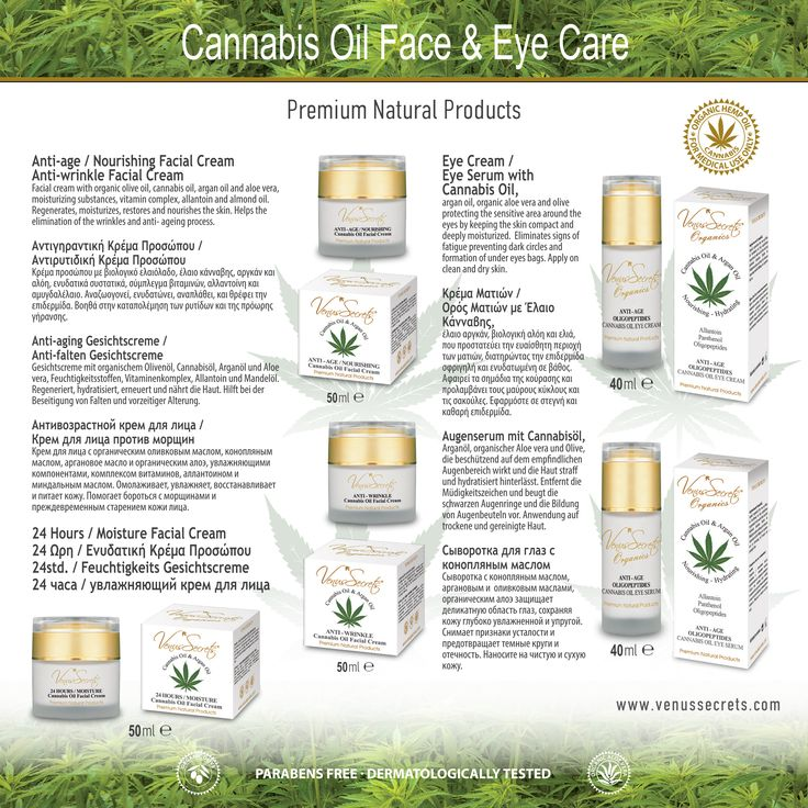 Cannabis Oil Face & Eye Care