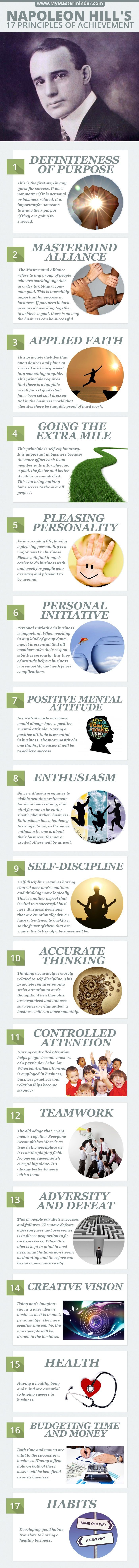 Napoleon Hill's 17 Principles of Personal Achievement Personal Developmental Quotes #Quote