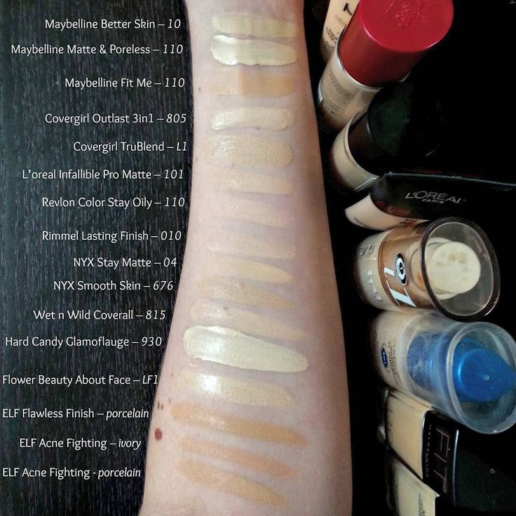 Here are some swatches of my pale drugstore foundations! I've accumulated way too many drugstore foundations in my quest to find a shade match. (I labeled one wrong - it should be NYC smooth skin, not NYX!)