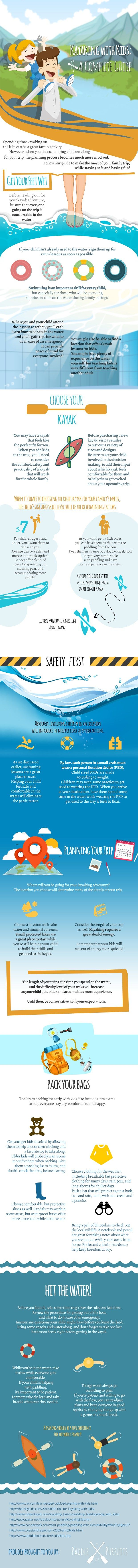 Infographic Of The Day: Kayaking With Kids