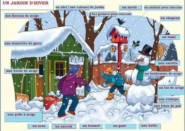 en hiver - vocabulaire d'hiver - winter words in French / français