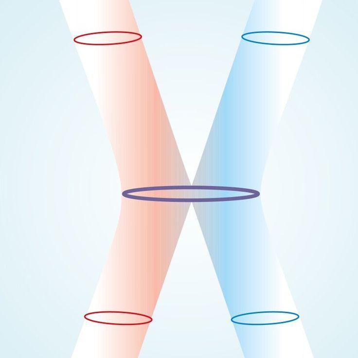 Welt der Physik: Stringtheorie