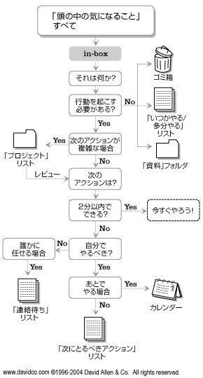 「デザイン」の今週の人気のピンをご紹介 - etool.japan@gmail.com - Gmail
