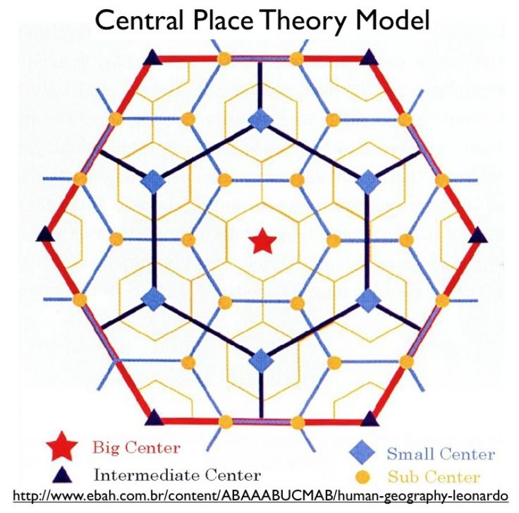 walter christaller and the central place theory cpt Recognizes the growing significance of space, spatiality, location, and place in social science research it seeks to develop unrestricted access to tools and.
