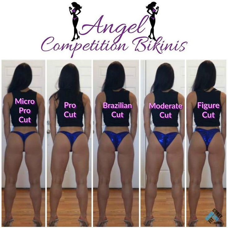 This is a helpful visual for your next NPC Bikini or NPC Figure Competition!