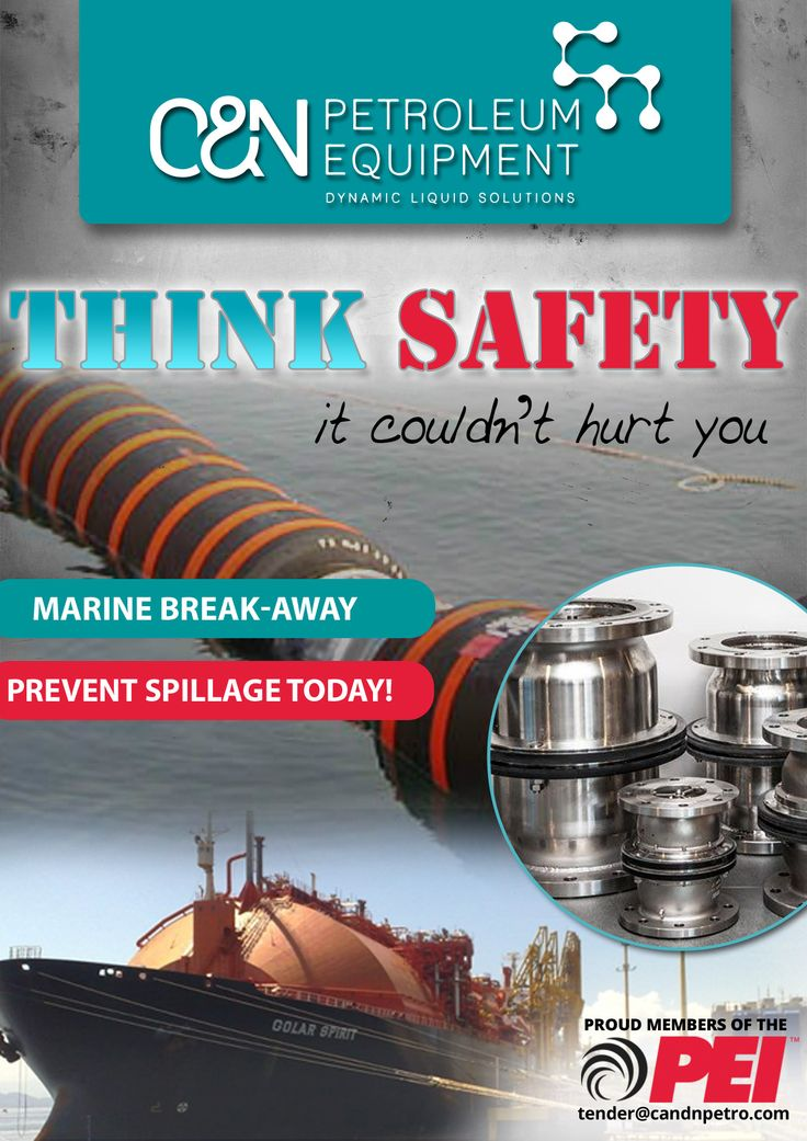 Marine Break-Away Couplings, for spill free fluid transfer from ship to shore. Risk Identification, Risk analysis and Response Planning