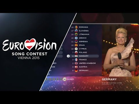 Eurovision 2015 Grand Final - Voting