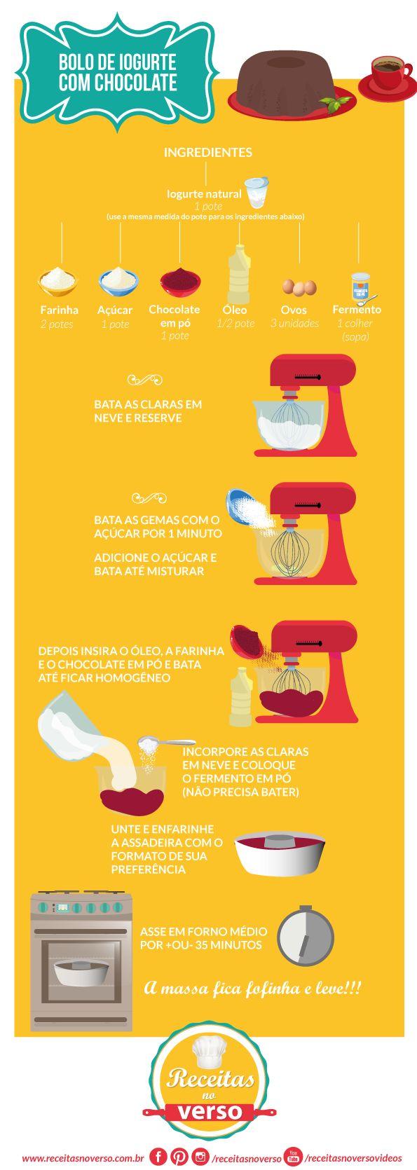 BOLO DE IOGURTE COM CHOCOLATE Mais