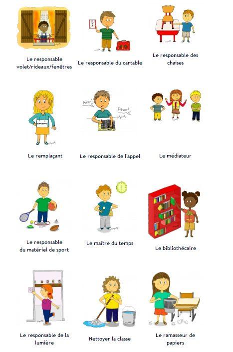 Des dizaines de dessins magnifiques qui représentent les responsabilités et les métiers de la classe (ramasser, distribuer, mettre la date, laver le tableau, arroser les plantes...)