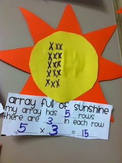 Arrays Full of Sunshine! Perfect math activity for SPRING!