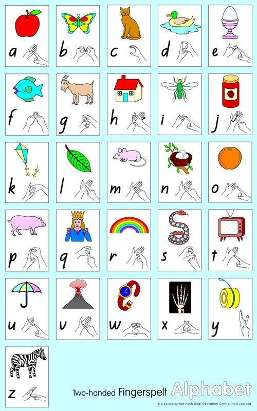 Alphabet Chart Cat. #162