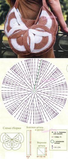 Летняя сумочка из круглых мотивов - Описание вязания, схемы вязания крючком и спицами   Узорчик.ру