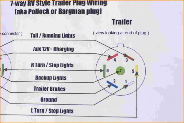 Trailer Wiring Diagram Likewise 7 Pin Flat Trailer Plug Wiring Trailer Wiring Diagram Trailer Light Wiring Boat Trailer Lights