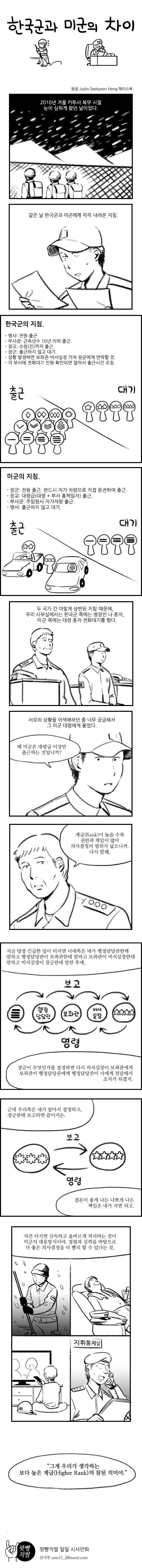 한국군과 미군의 의식 차이 | Daum 루리웹