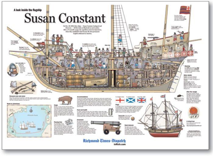Susan Constant