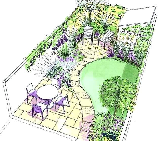 Cottage Garden Planning Small Garden Plans Small Garden Layout And Planning Small Garden Ideas And Tips How To Design Small Ga สวนขนาดเล ก ไอเด ยแต งสวน แบบสวน
