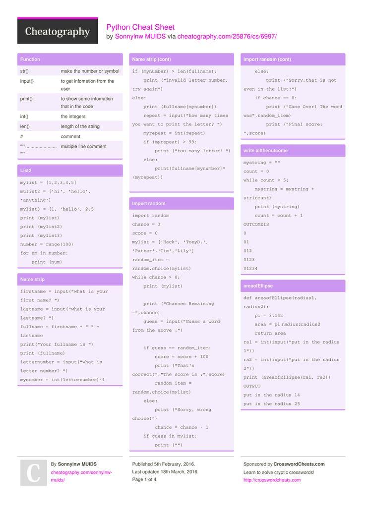 Python Cheat Sheet by Sonnylnw MUIDS http//www