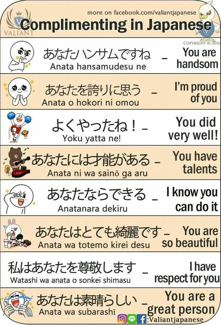 Learn Simple Japanese With Funny Cartoons Japanese Language Japanese Words Learn Japanese Words