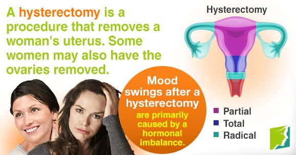 Mood Swings After A Hysterectomy 34 Menopause Symptoms