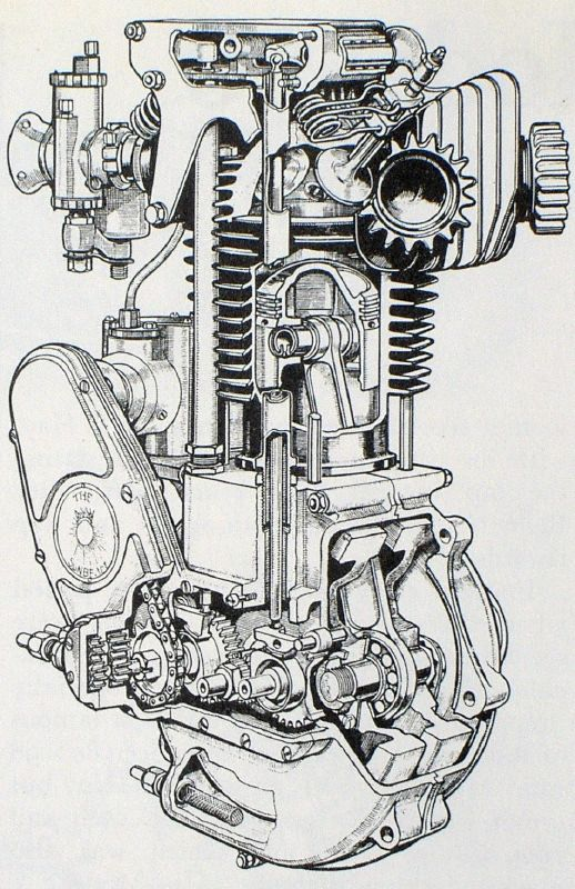 Detail drawing of Sunbeam Engine