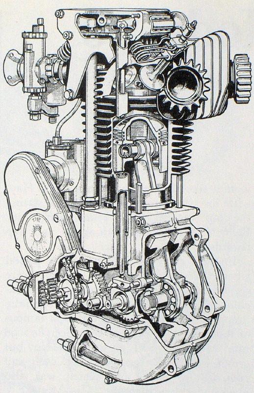Detail drawing of Sunbeam Engine