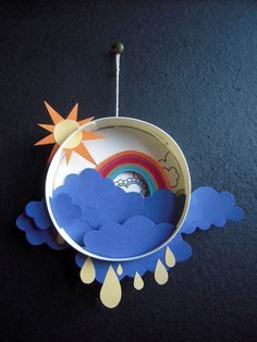 Créations Originales - ciel nuageux 2