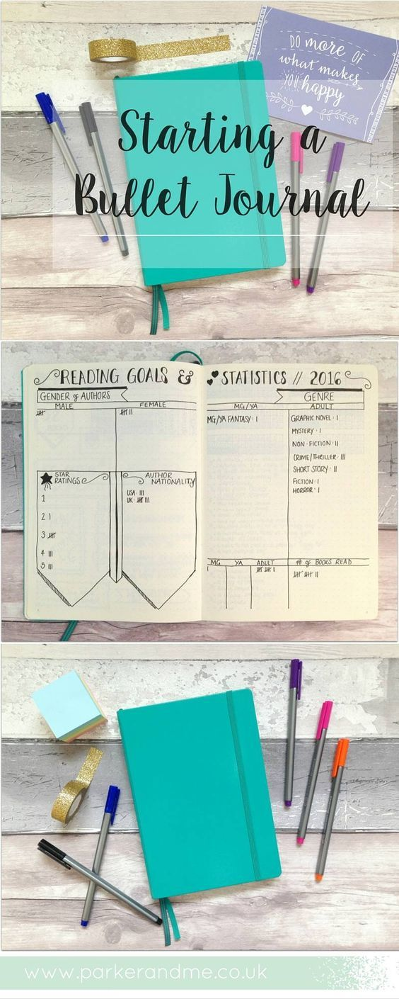 Starting a Bullet Journal #BulletJournal #BuJo #Planning